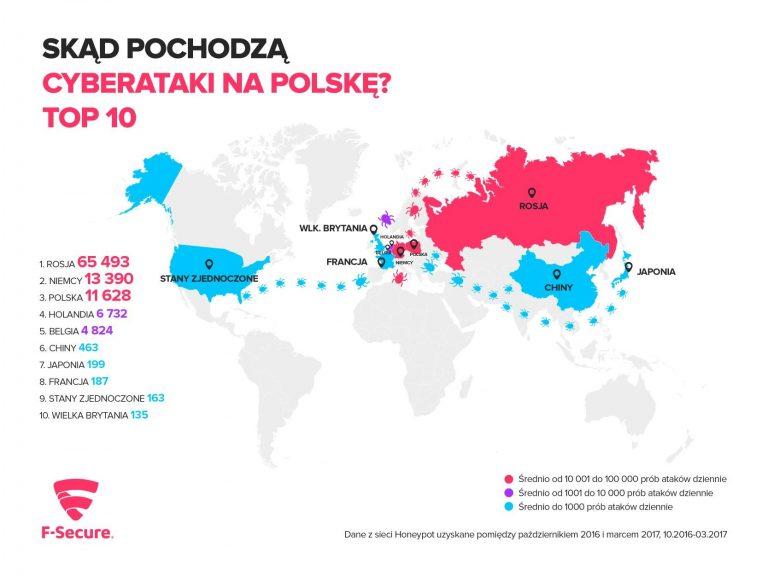 Skąd pochodzą cyberataki na Polskę - TOP10
